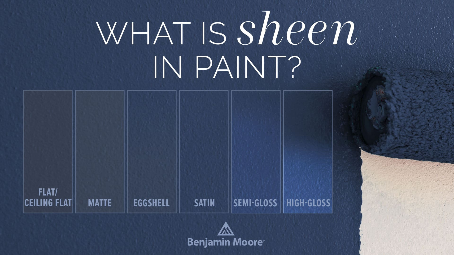 What is Sheen in Paint Title Card